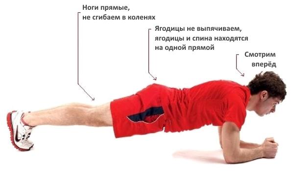 """Упражнение """"Планка"""" (классическая)"""