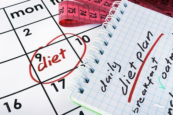 Продолжительность диеты